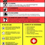fentanyl-whatyouneedtoknow-picture